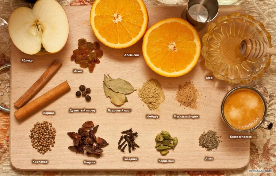 Какие специи добавляют в чай